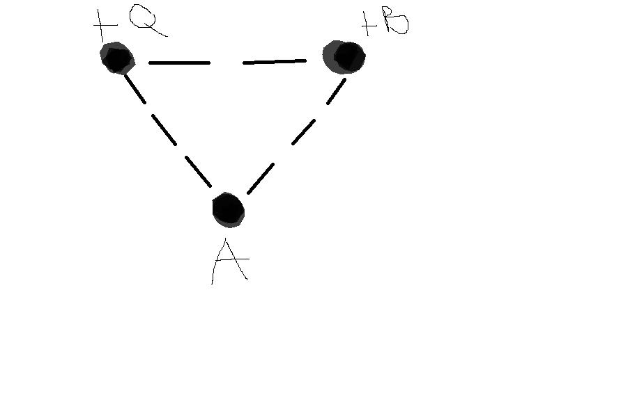 точечный заряд Q=8 нКл создает электрическое поле1)Определите потенциал этого поля в точке А, находящейся на расстоянии 60 см от заряда2)Какую работу совершают силы электрического поля при перемещении заряда q=2нКл из точки А в точку с потенциалом 20 Врисунок во вложенияхЗагрузить png