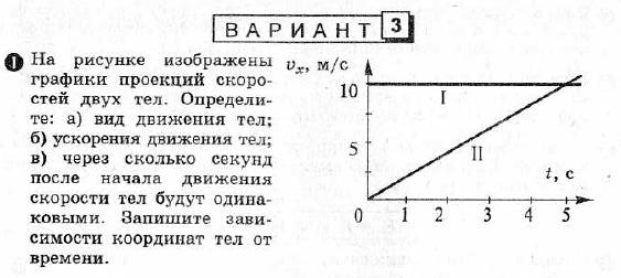 На рисунке изображены графики проэкций скоростей двух тел.Загрузить png